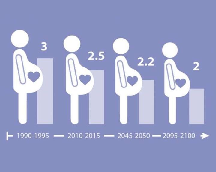 Tízmilliárd ember él majd a Földön 2055-ben az ENSZ számítása szerint