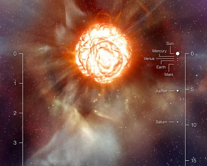 Egyre furcsábban viselkedik a Betelgeuse