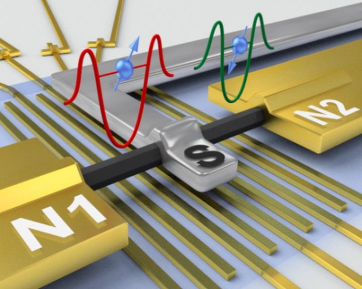 Magyar kutatók mesterséges atomokra építenék a jövő kvantumszámítógépét