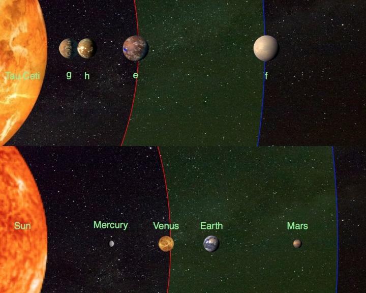 Négy Föld méretű bolygót találtak a legközelebbi napszerű csillag körül